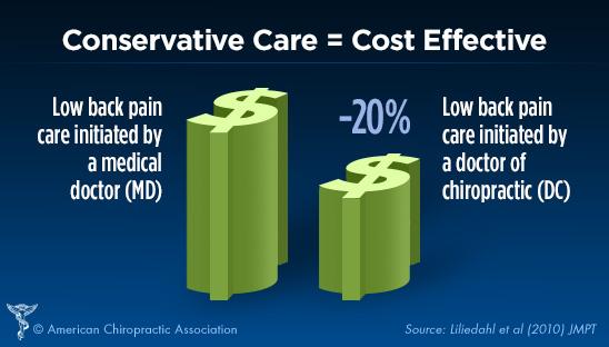 conservativecare